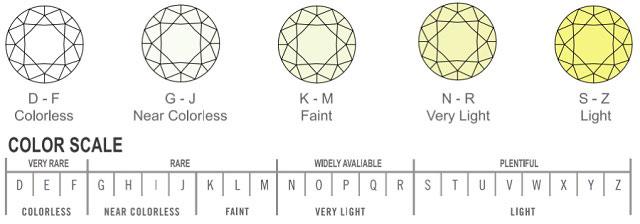 cvqt-na-diamantite-tabela